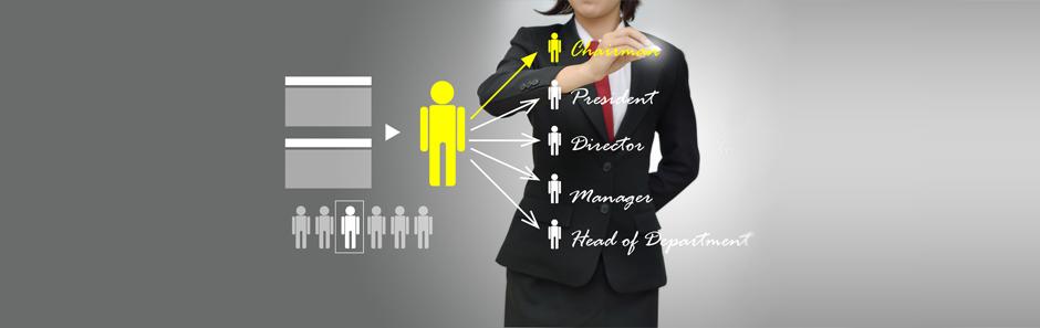 Definitie Human Resource Management Hrm